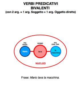 bivalenti1