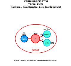 trivalenti1
