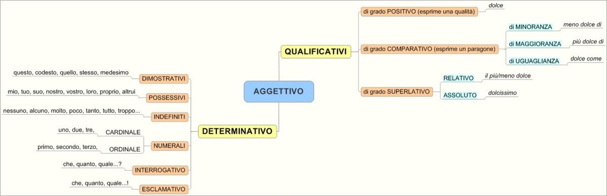 AGGETTIVO (2) (2).jpg