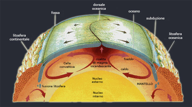 Geologiatettonicaplacche.jpg